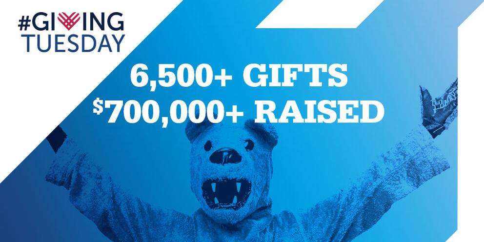 Nittany Lion Mascot celebrating the addition of 6,500 new gifts to the University